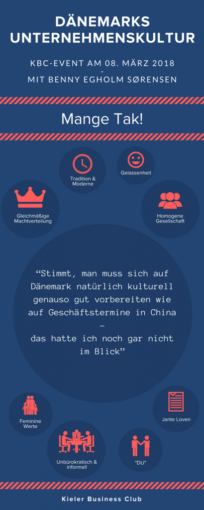 Dänemarks Unternehmenskultur
